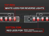 Top Row Features 108 White SMD LEDs, Bottom Row Features 108 Red SMD LEDs