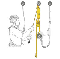 Petzl Jag Rescue Kit 30 meter