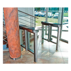 Space Saving - Optical Turnstiles, with Panels