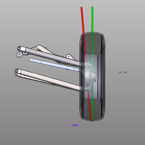 Wheel Offset and Suspension Performance