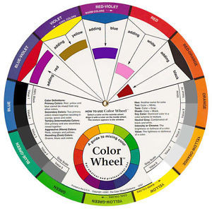 Artist Color Wheel, Colour Wheel, Mixing Guide, 25 cms, Scrapify, Australia