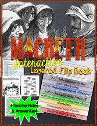 Macbeth Novel Study Flip Book