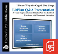 I Know Why the Caged Bird Sings Study Questions on Presentation Slides | Q&A Presentation