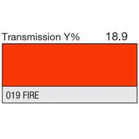 019 Fire