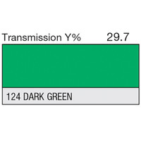 124 Dark Green