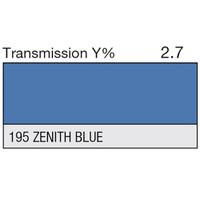 195 Zenith Blue