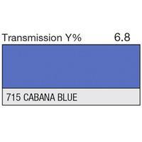 715 Cabana Blue