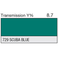 729 Scuba Blue