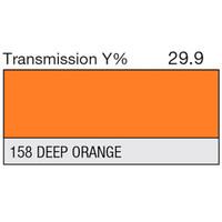 158 Deep Orange