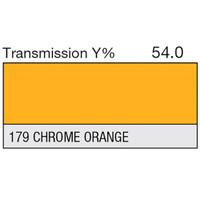179 Chrome Orange