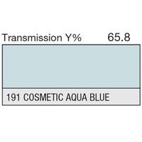 191 Costmetic Aqua Blue
