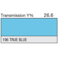 196 True Blue