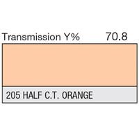 205 1/2 CT Orange