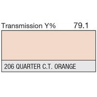 206 1/4 CT Orange