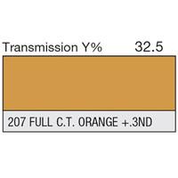 207 FULL CTO + .3 ND