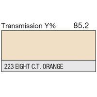 223 1/8 CT Orange