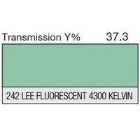 242 Flourescent 4300K