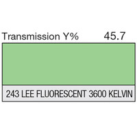 243 Flourescent 3600K