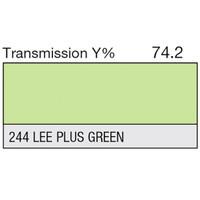 244 Plus Green
