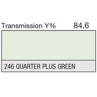 246 1/4 Plus Green