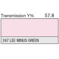 247 Minus Green