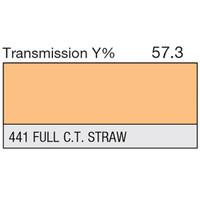 441 Full CT Straw