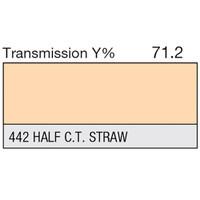442 1/2 CT Straw