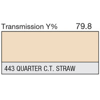 443 1/4 Ct Straw
