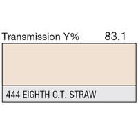 444 1/8 CT Straw