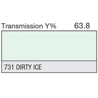 LEE Filters - 731 Dirty Ice