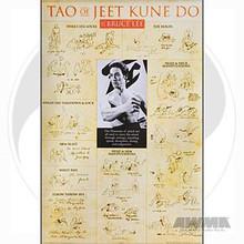 "AWMA® Bruce Lee ""Tao of Jeet Kune Do"" Poster"