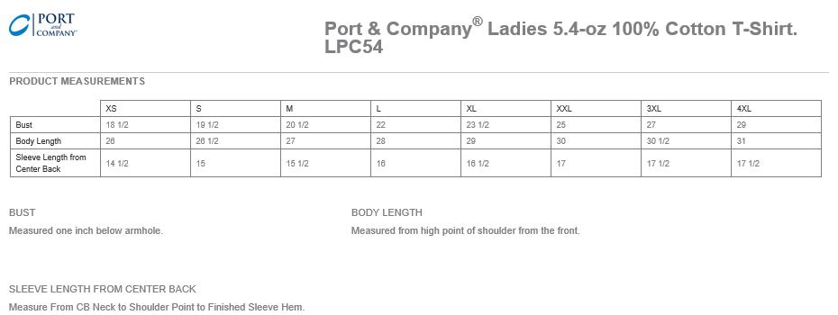 lpc54-measurements.png