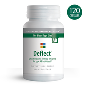 Deflect AB® (120 caps)