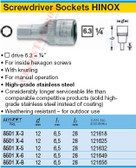HAZET 8501X-6 SCREWDRIVER SOCKET