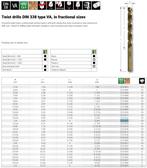 "RUKO 215813 Twist Drill, H.S.S.-Co 1/4"" Sold Individually"
