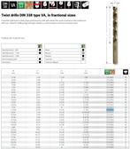 "RUKO 215814 Twist Drill, H.S.S.-Co 17/64"" Sold Individually"