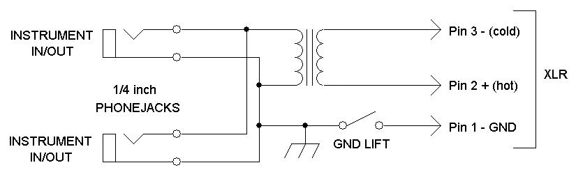 Passive DI Box Schematic