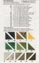 Mallard Duck Fabric Chart