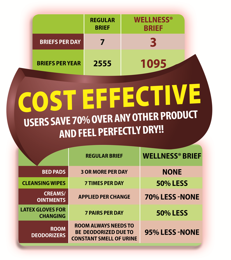cost-effectiveness-chart-copy.png