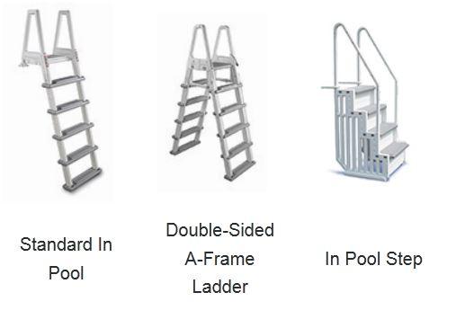 Trevi 206 24 Foot Round Above Ground Pool Kit Vitro