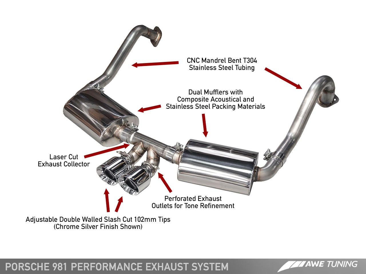 Awe Tuning Porsche 981 Performance Exhaust System. Hover Over To Zoom. Porsche. Porsche Performance Engine Diagram At Scoala.co