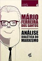 Análise Dialética do Marxismo (Português)
