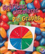 Gráficas circulares/Pie Graphs