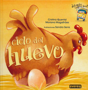 Ciclo del huevo - Egg Cycle