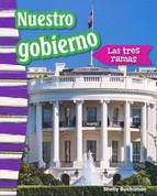 Nuestro gobierno: Las tres ramas - Our Government: The Three Branches