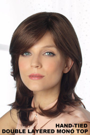 Amore Wig Kendall 2533 Front
