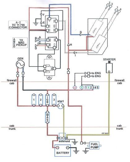 wiring diagram for race car box wiring diagram basic gm alternator wiring  basic race car ignition wiring diagram