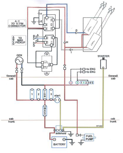 andrews motorsports technical informationlegends car wiring diagram