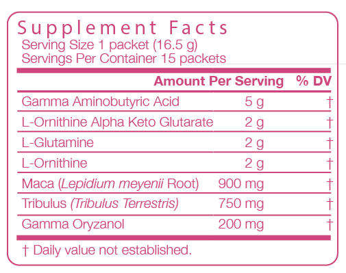 Unicity EnJuvenate Packets SC 15 Packets Supplement Facts