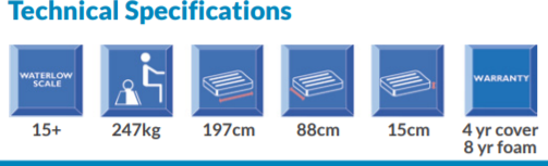 invacare-matress-specs.png